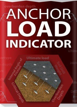 Platipus Anchor Load Indicator
